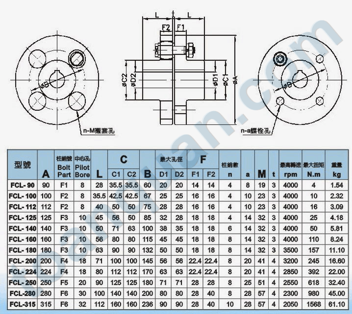 fcl-coupling-cheap-price
