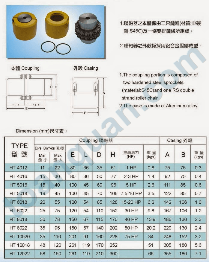 chain-coupling-cheap-price